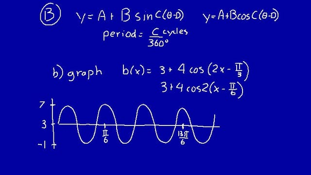 Lesson 18 DIVE Calculus, 1st Edition