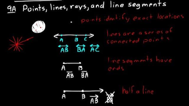 Lesson 9 DIVE Algebra Half, 3rd Edition