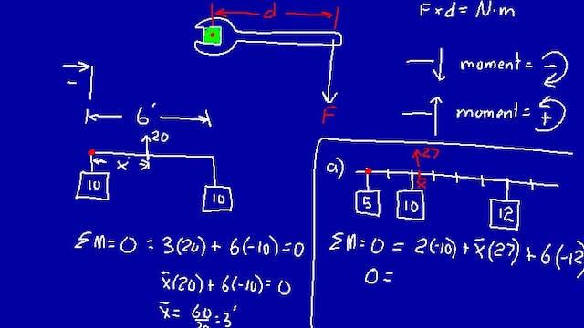 Lesson 89 DIVE Calculus, 1st Edition