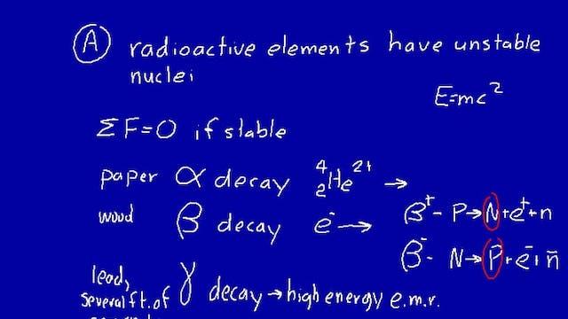 098 Physics
