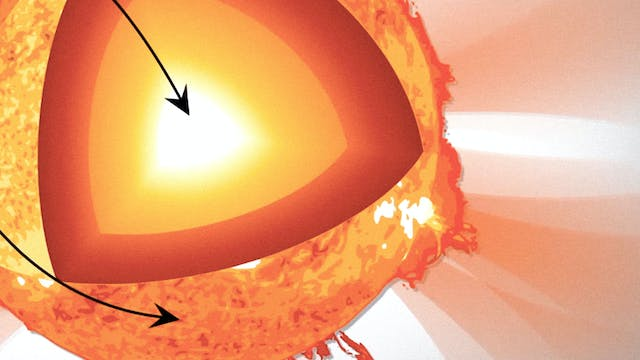 The Sun's Center Is 39,000 Years Youn...