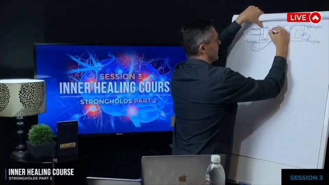 Inner Healing Session 3 - Dimensions ...