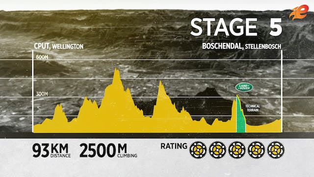 Cape Epic 2016 - Stage 5