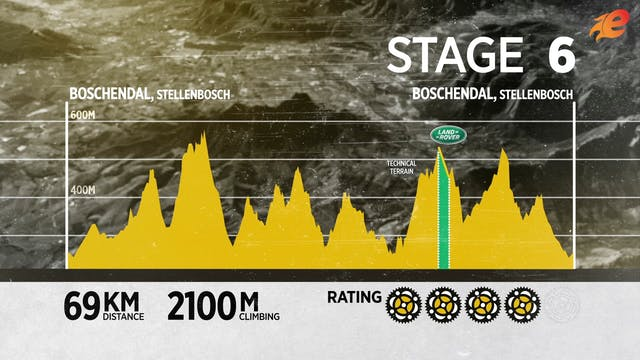 Cape Epic 2016 - Stage 6