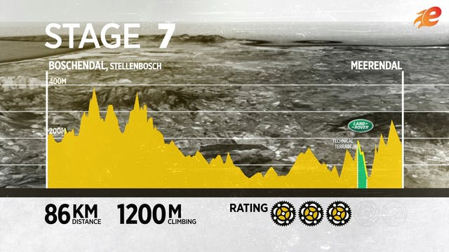 Cape Epic 2016 - Stage 7