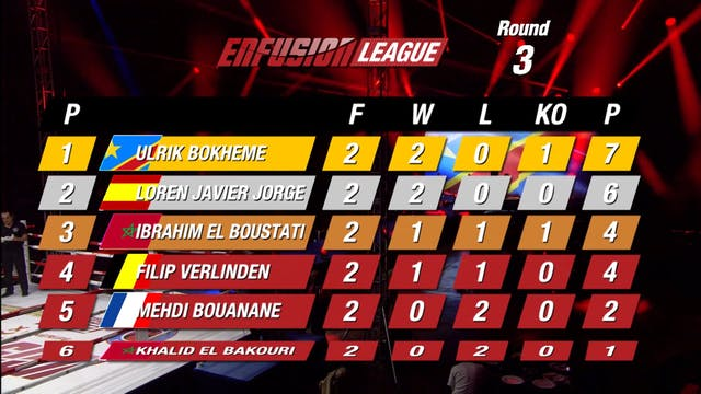 Enfusion #66  Ulric Bokeme (COG) vs K...