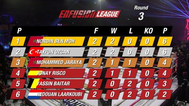 Enfusion  #46 Yassin Baitar (BEL) vs...