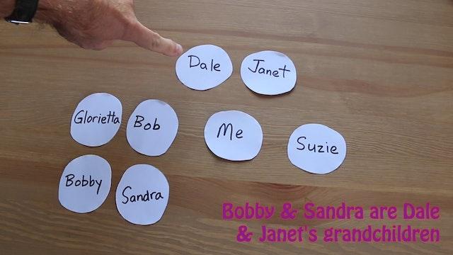 A1.L6.V1 Family Tree vocabulary