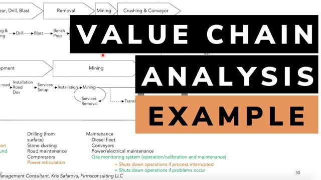 94 FSS Design the value chain you need. Management consulting