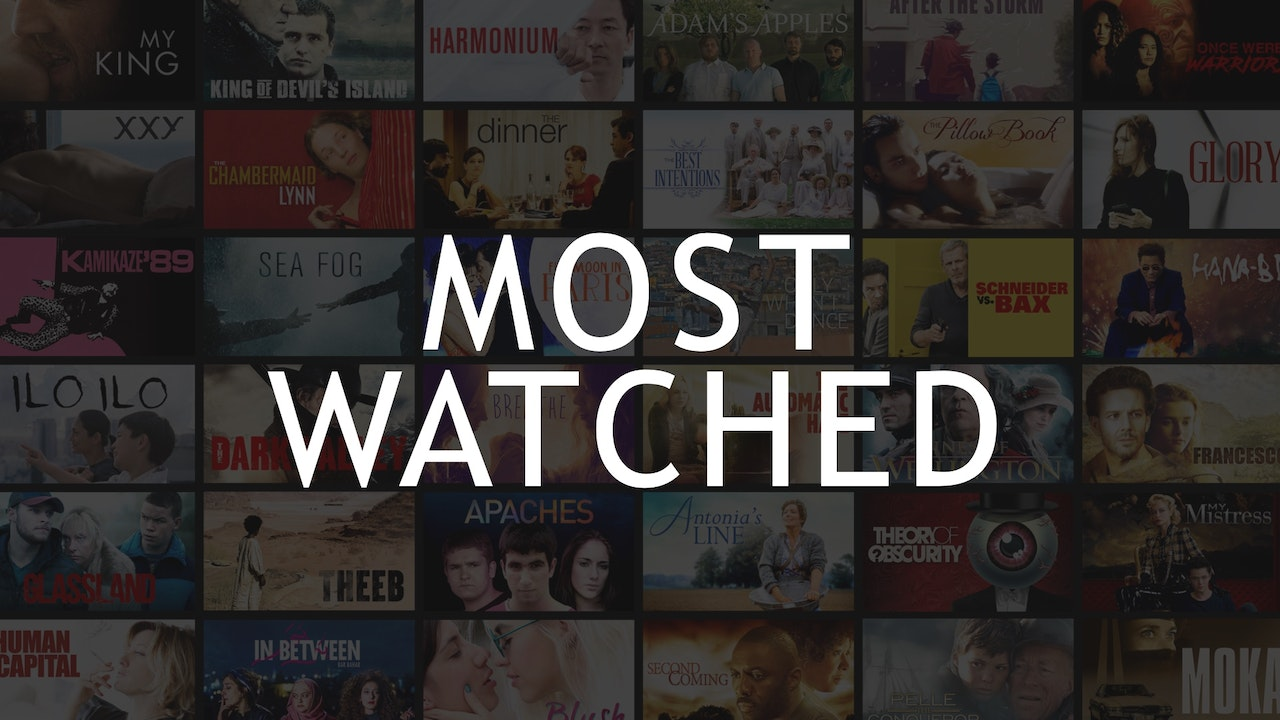 Most Watched