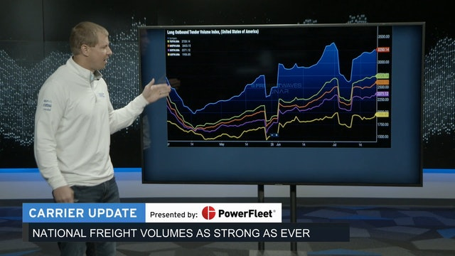 National freight volumes strong as ever - FreightWaves NOW