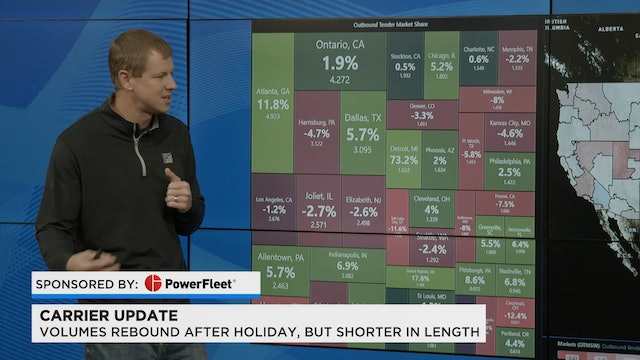 Volumes rebound after holiday, but shorten in length - FreightWaves NOW