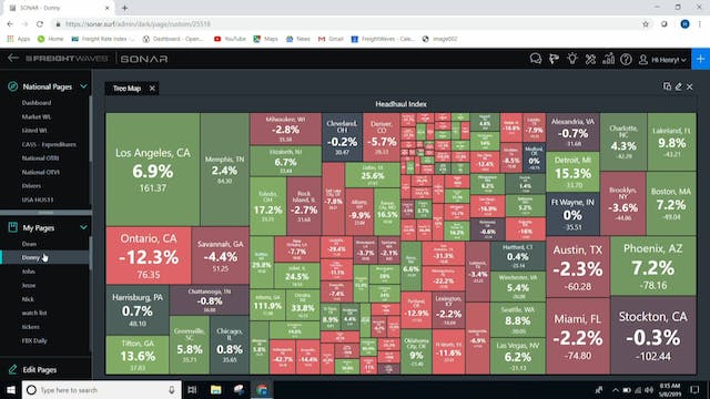 Transparency19: Market Experts - May ...