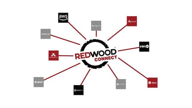 Redwood - Tech Spotlight