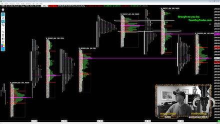 Jason Pries - Professional Day Trader Video