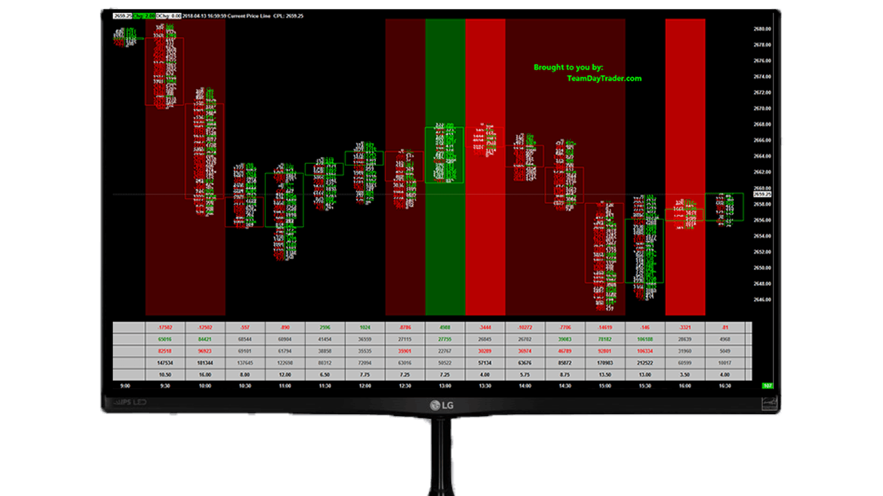 Jason Pries Market Profile Chartbook
