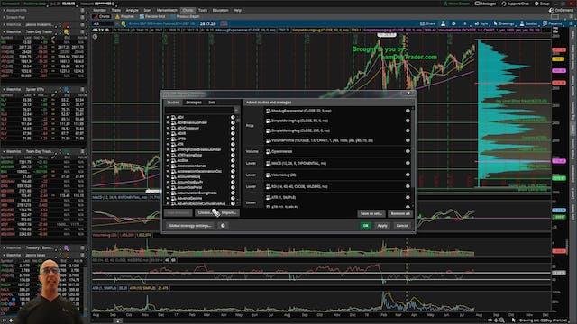Jason's Market Internals TOS ThinkScript Overview