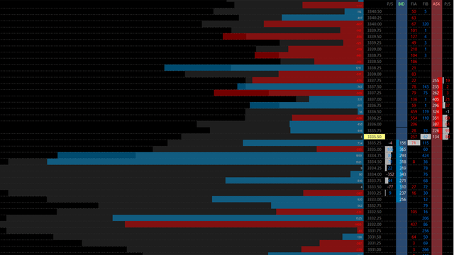 Jason's DOM Chart 8