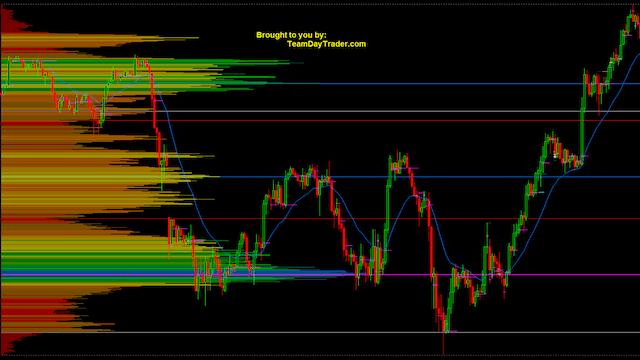Jason's Short-term Micro Composite Chart 3