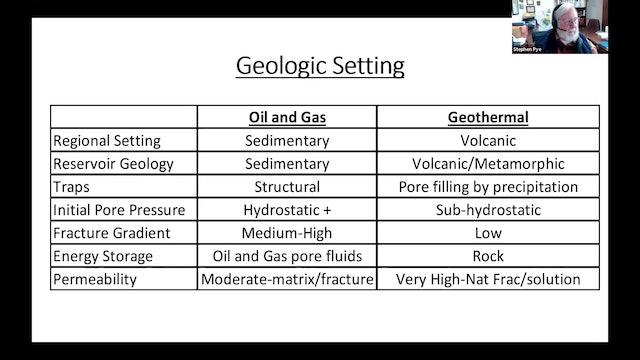 Geothermal Rising Student Committee February 2021 Webinar