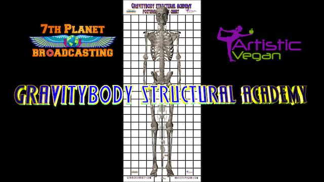 GravityBody Academy