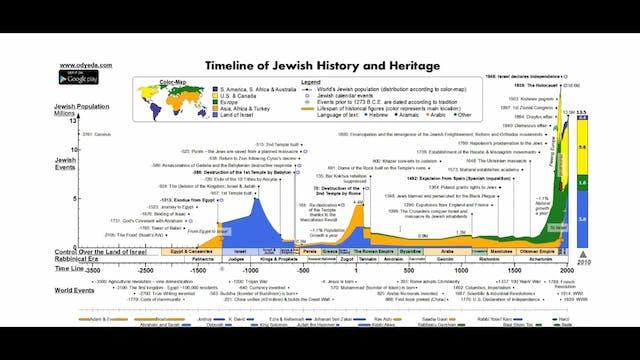 Babylonian Talmud,  Zionism, Bankster...