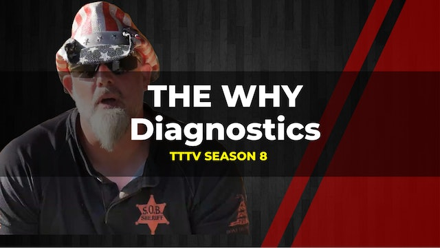 The WHY of Video Diagnostics