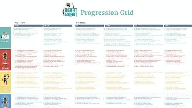UK - Progression Grid
