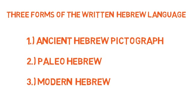 NUN - ANCIENT HEBREW PICTOGRAPH AND PALEO HEBREW FOR KIDS