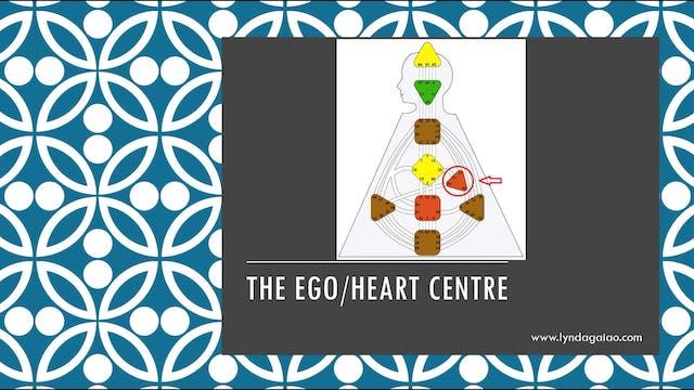 Ego Centre