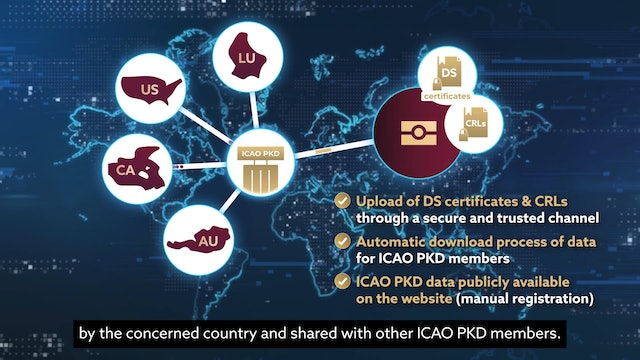 ICAO PKD by Luxembourg