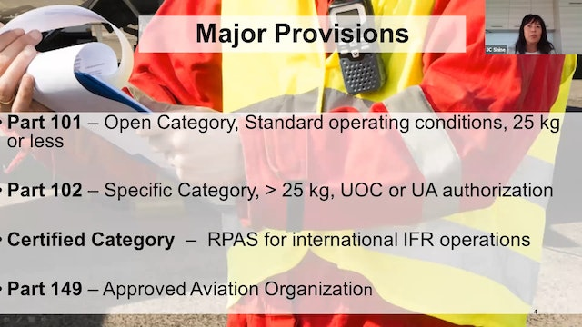 Introducing ICAO UAS Model Regulations
