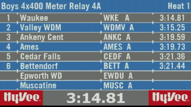 Boys 4x400 Meter Relay 4A Final