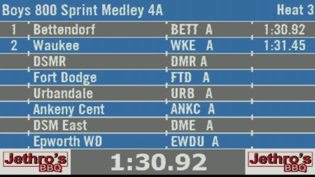 Boys 800 Sprint Medley Relay 4A Finals Section 3