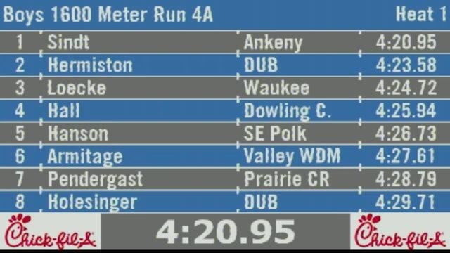 Boys 1600 Meter Run 4A Final