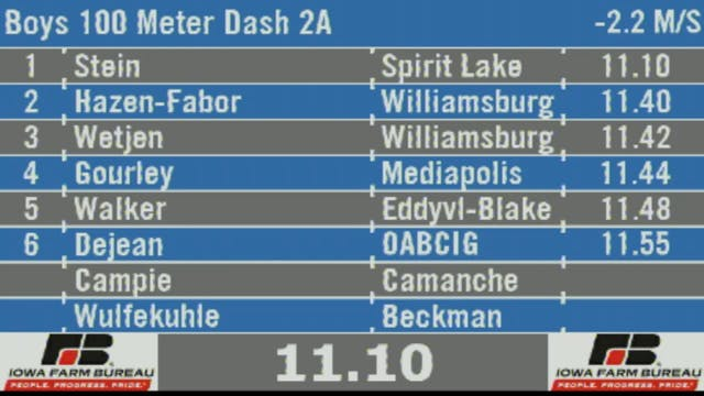 Boys 100 Meter Dash 2A Final