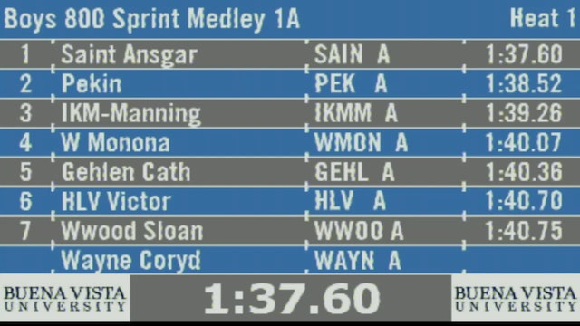 Boys 800 Sprint Medley 1A Final Section 1