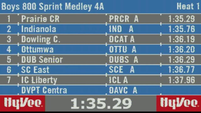 Boys 800 Sprint Medley Relay 4A Final...