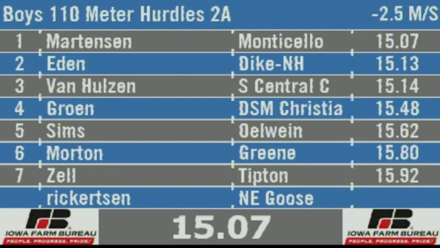 Boys 110 Meter Hurdles 2A Final