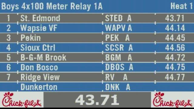 Boys 4x100 Meter Relay 1A Final