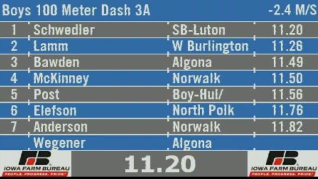 Boys 100 Meter Dash 3A Final