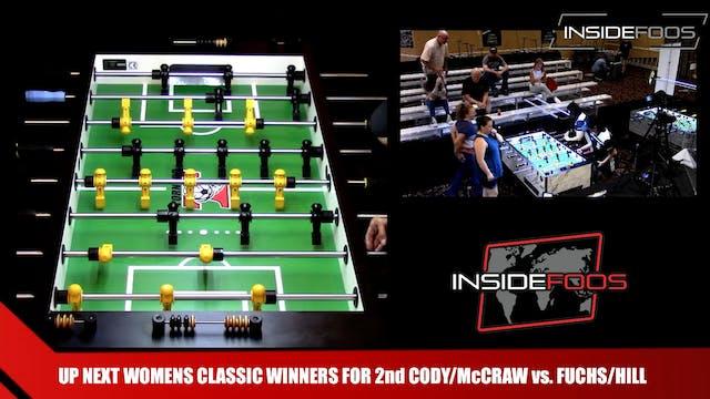 Womens Classic Winners for 2nd | Cody...