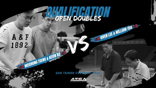 [Weichung Tseng & Kevin Ko]vs[William Yeh & Given Lee]   ODQ