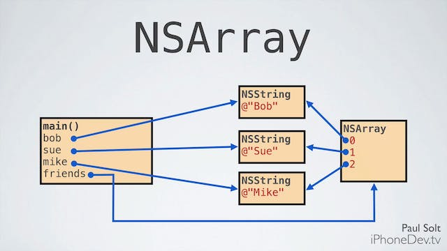 14 Lecture - NSArray