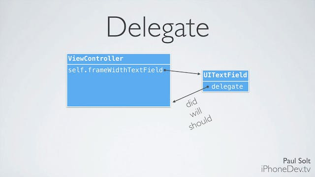 27 Lecture - Keyboard and Delegate Objects