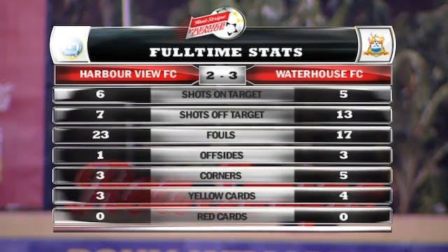 2013-2014 RSPL Highlights - HVFC vs W...