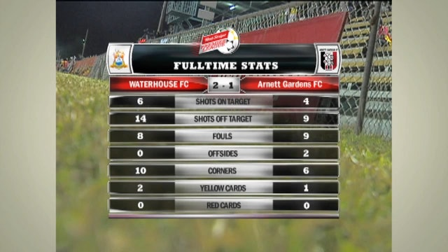2012-2013 RSPL Highlights Matchday 23 - WHFC vs AGFC