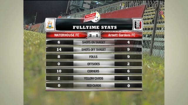 2012-2013 RSPL Highlights Matchday 23...