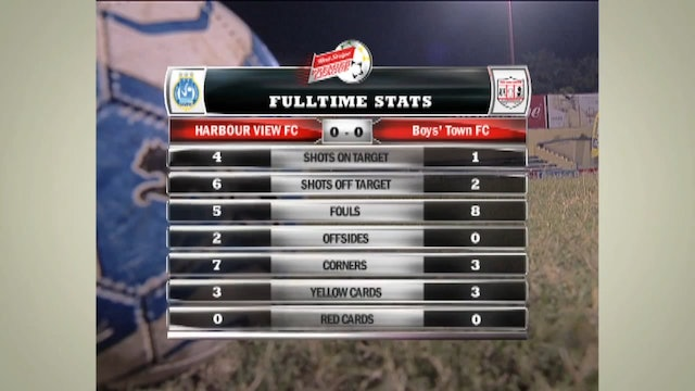 2012-2013 RSPL Highlights Matchday 21 - HVFC vs BTFC