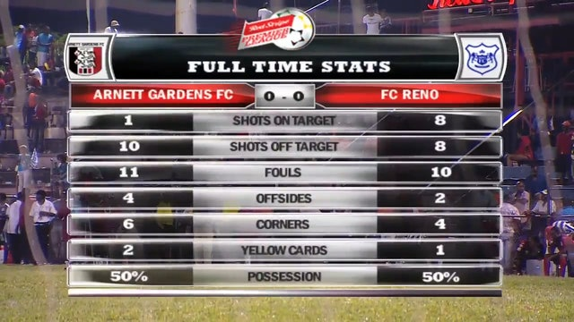 2015-2016 RSPL Highlights Matchday 02 - AGFC vs RFC